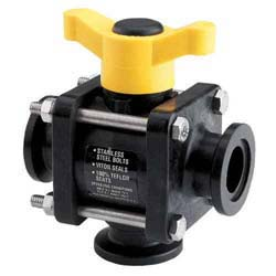 3-Way Manifold Bolted Ball Valves