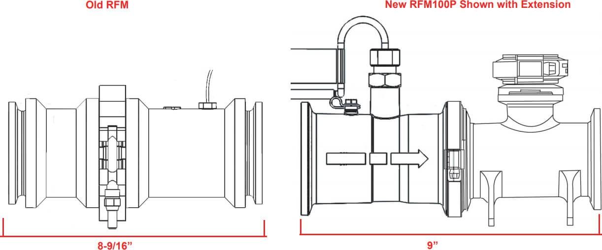 raven flow meter wiring diagram