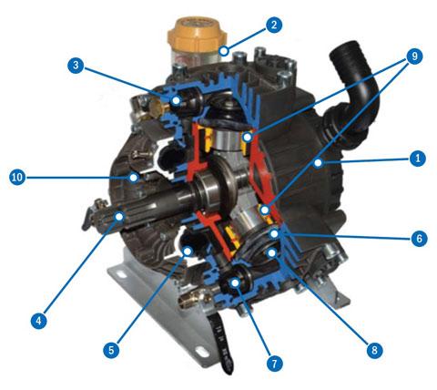 High-Pressure Diaphragm Pumps