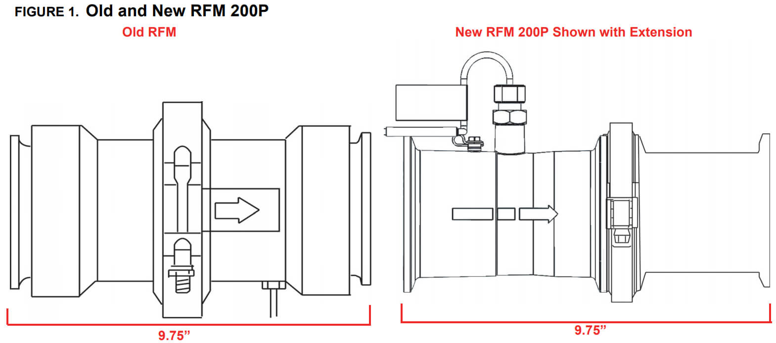 Old and New RFM 200P